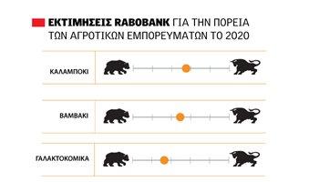 RABOBANK_SITE