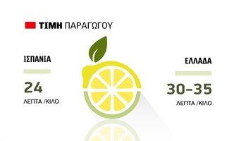 4-lemoni-grafima