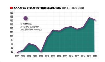 agrotiko_eisodima_site