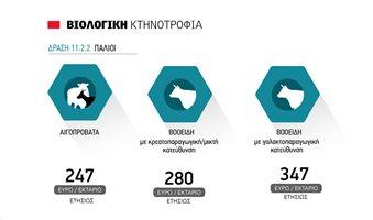 pinaka_ktinotrof_violog