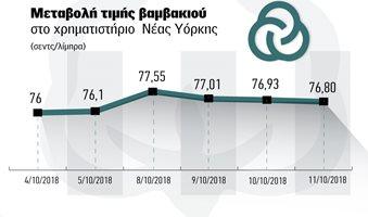 vamvaki_site_thema_panagou
