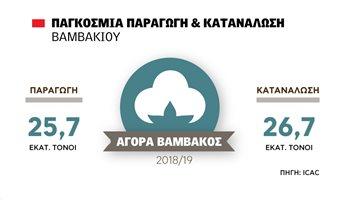 vamvaki_site-pagkosmia-paragwgi-katanalwsi