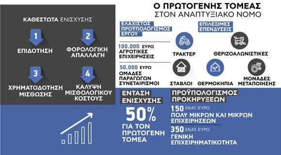 1-Anaptixiakos-16-17