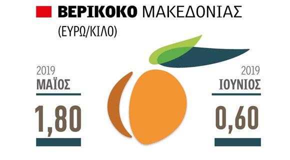 2Verikoko_pinakas