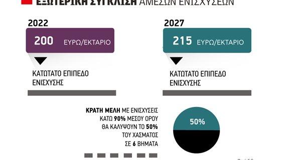 2_4_grafima_exwteriki_sigklisi_2