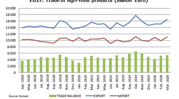 EU-ag-trade-2020_1_