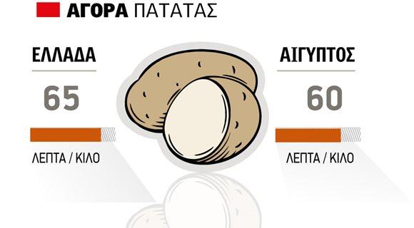 3-Patata