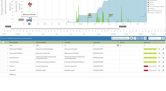growing-dashboard_copy