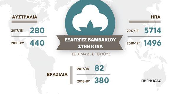 vamvaki_site