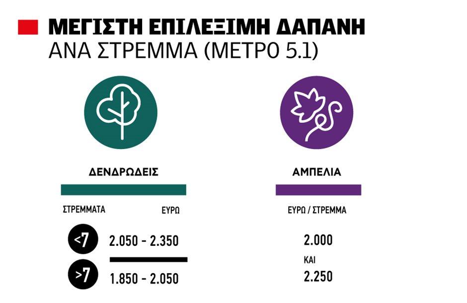 Antixalazika-pinakas