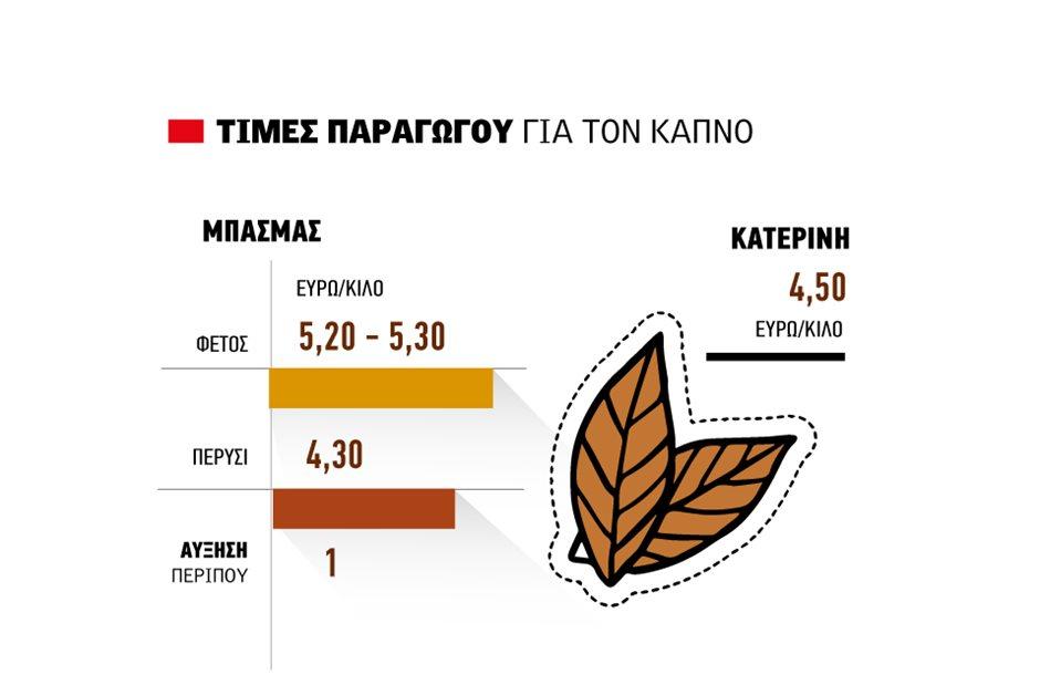 kapnos_7